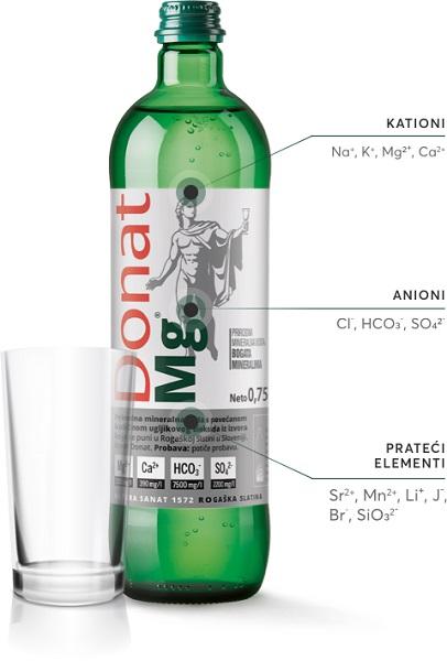 Voda Donat Mg puni se iz izvora u Rogaškoj Slatini u Sloveniji